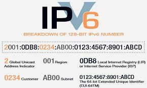 <strong>ขอเลื่อนกำหนดการจัดอบรมเชิงปฏิบัติการ IPv6 Security in Campus Network ครั้งที่ 3</strong>